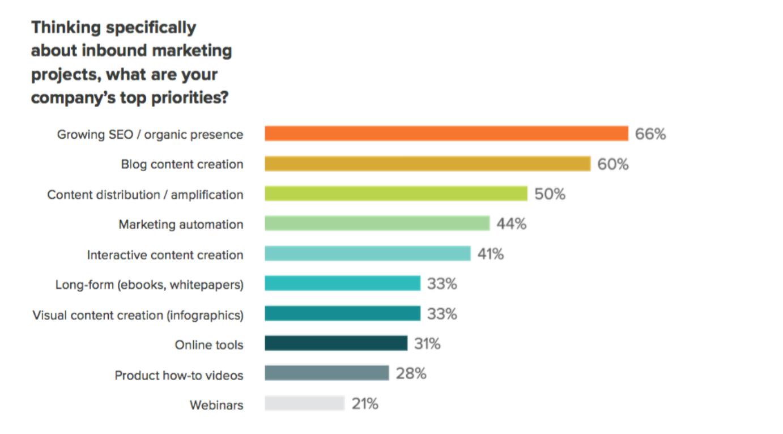 بازاریابی محتوا چیست 44