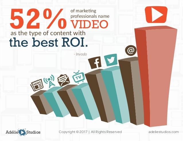 بازاریابی محتوا چیست 5