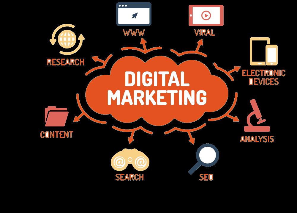 بازاریابی دیجیتال 2