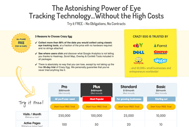صفحه لندینگ astonishing-power-of-eye-tracking